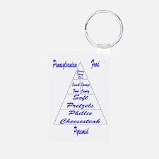 Pennsylvanian Food Pyramid Keychains