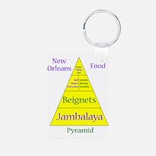 New Orleans Food Pyramid Keychains
