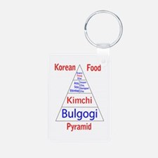 Korean Food Pyramid Keychains