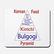 Korean Food Pyramid Mousepad