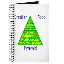 Brazilian Food Pyramid Journal