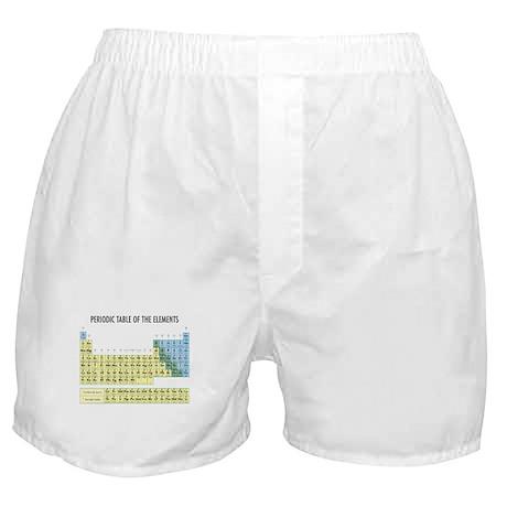 Periodic Table Boxer Shorts