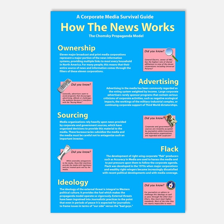 How The News Works Postcards (Package of 8)