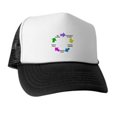 Funny Healthy living Trucker Hat