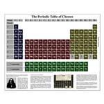 Poster of The Periodic Table of Cheeses