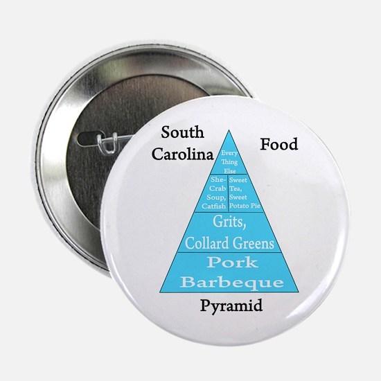 "South Carolina Food Pyramid 2.25"" Button"