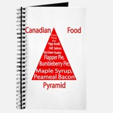 Canadian Food Pyramid Journal
