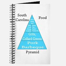 South Carolina Food Pyramid Journal
