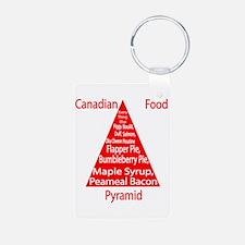 Canadian Food Pyramid Keychains