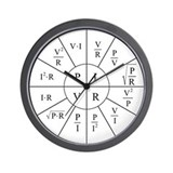 Electrician Wall Clocks