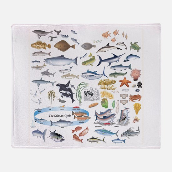 Unique Fish art Throw Blanket