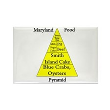 Maryland Food Pyramid Rectangle Magnet (10 pack)