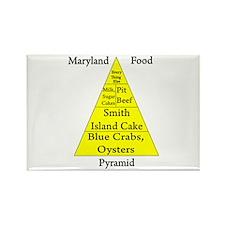 Maryland Food Pyramid Rectangle Magnet