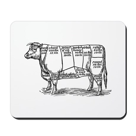 Cuts of Beef Mousepad