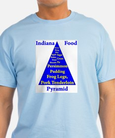 Indiana Food Pyramid T-Shirt