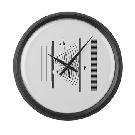 Double Slit Experiment Large Wall Clock