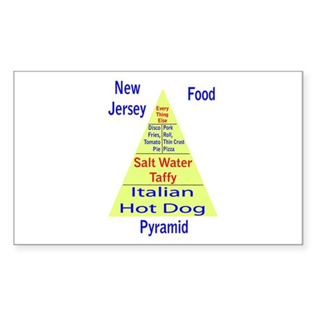 New Jersey Food Pyramid Sticker (Rectangle)