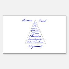 Boston Food Pyramid Decal