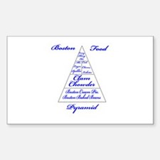 Boston Food Pyramid Sticker (Rectangle)