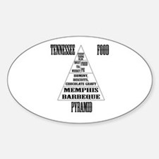 Tennessee Food Pyramid Decal