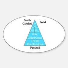 South Carolina Food Pyramid Decal