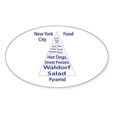New York City Food Pyramid Decal