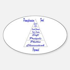 Pennsylvanian Food Pyramid Sticker (Oval)