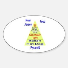 New Jersey Food Pyramid Decal