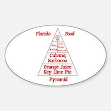 Florida Food Pyramid Decal