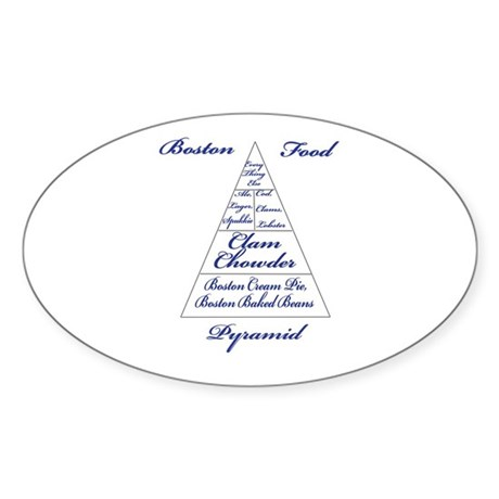 Boston Food Pyramid Sticker (Oval)
