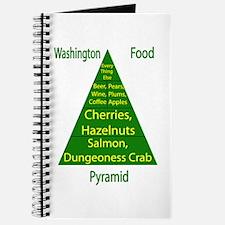 Washington Food Pyramid Journal