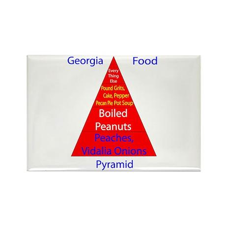 Georgia Food Pyramid Rectangle Magnet (100 pack)