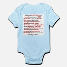 Breastfeeding Benefits Infant Creeper
