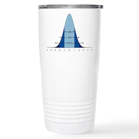 Normal Shuttle Stainless Steel Travel Mug