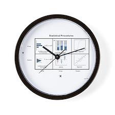 Stats Town Wall Clock