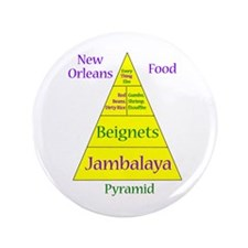 """New Orleans Food Pyramid 3.5"""" Button"""