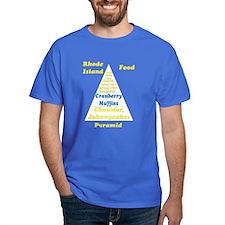 Rhode Island Food Pyramid T-Shirt