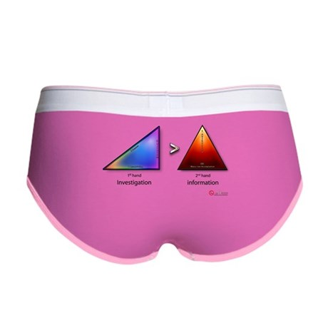 Tools of Learning Women's Boy Brief