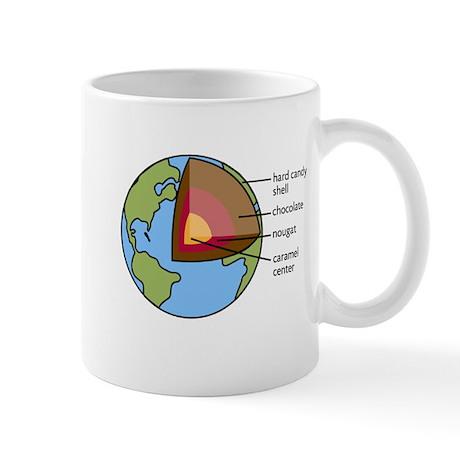 Earth Diagram Mug