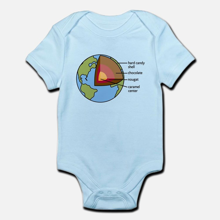 Earth Diagram Infant Bodysuit