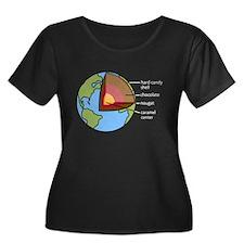 Earth Diagram T