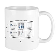 Stats Town w/ Normal Curve Mug