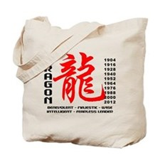Year of The Dragon Characteristics Tote Bag