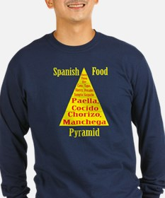 Spanish Food Pyramid T