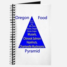 Oregon Food Pyramid Journal