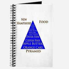 New Hampshire Food Pyramid Journal