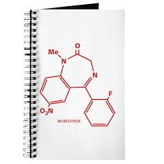 Rohypnol Molecule Journal