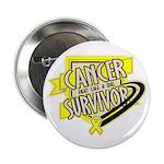 Bladder Cancer Survivor 2.25