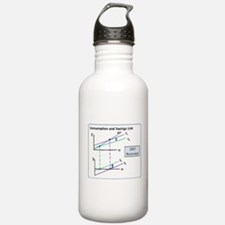 Savings Water Bottle