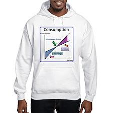 Cute Consumption Hoodie Sweatshirt